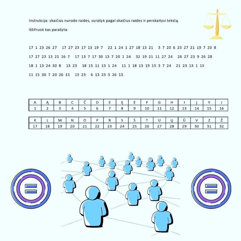 Pasaulinė socialinio teisingumo diena